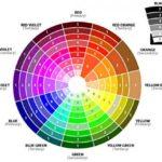 Cách phối màu trong in ấn