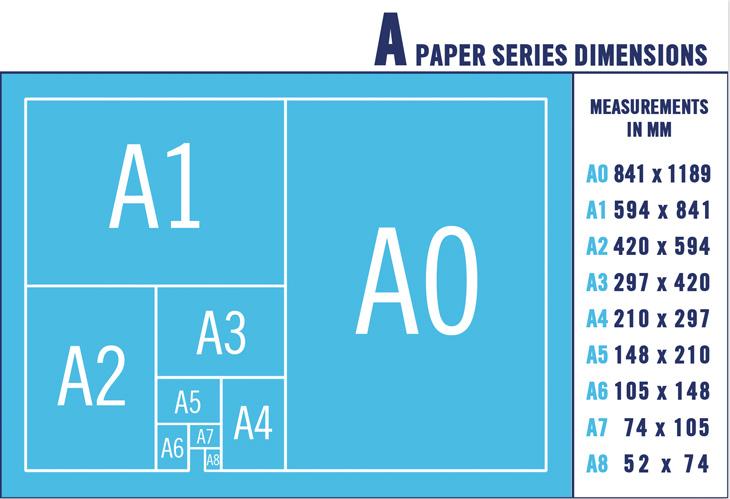 kích thước các khổ giấy in thông dụng